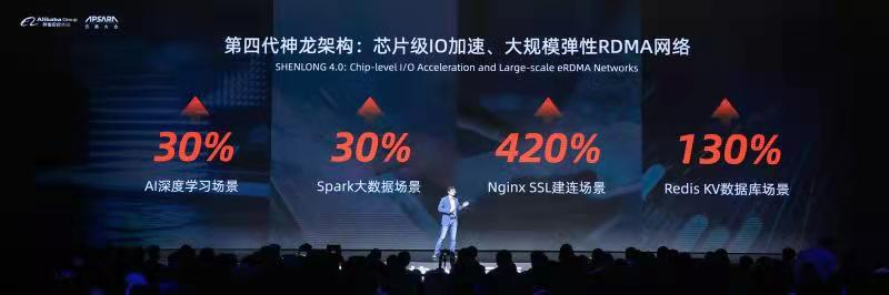 Alibaba cloud released the fourth generation of DPCA architecture, and cloud computing entered the era of 5 microseconds delay for the first time