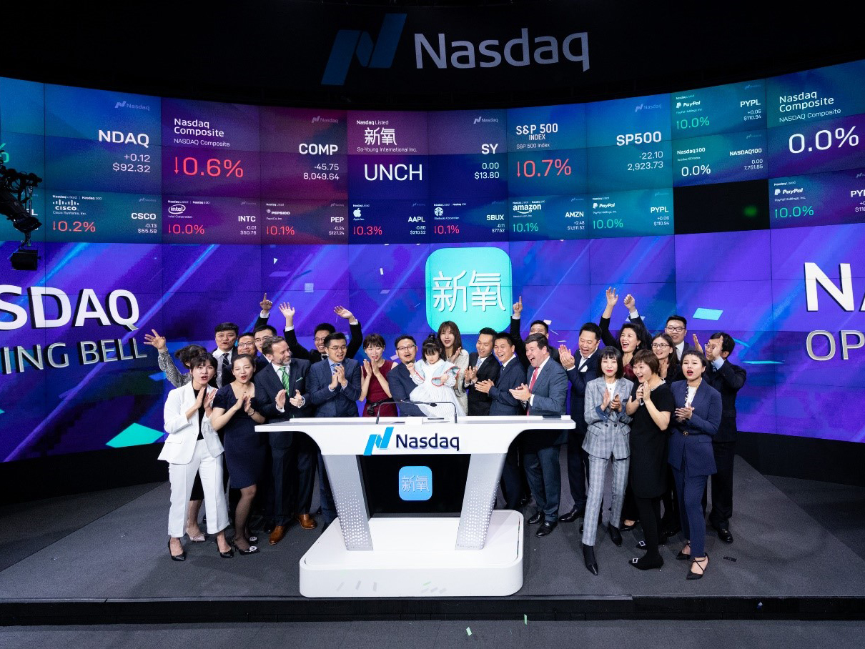 So Young IPO: the Winner in Such a Rocketed Market